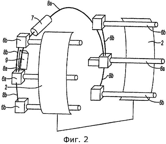 Способ автоматической калибровки электросиловых цилиндров гондолы турбореактивного двигателя