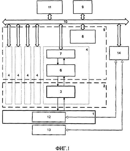 Способ мониторинга коррозии трубопровода и устройство для его осуществления