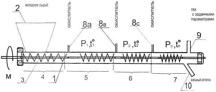 Способ многоступенчатого разложения твердого топлива окислением и устройство для его осуществления