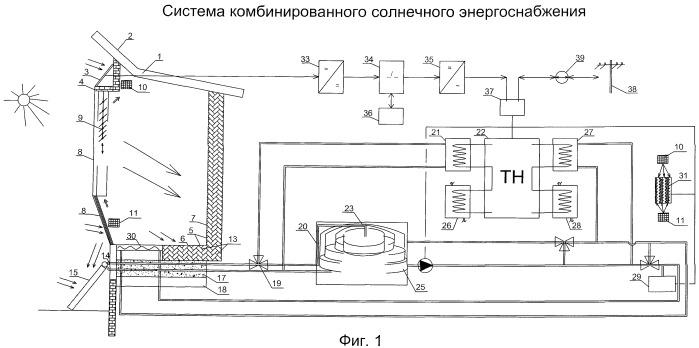 Система комбинированного солнечного энергоснабжения