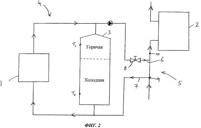 Устройство и способ регулирования подачи горячей воды