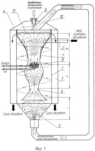 Печь для термической регенерации адсорбента
