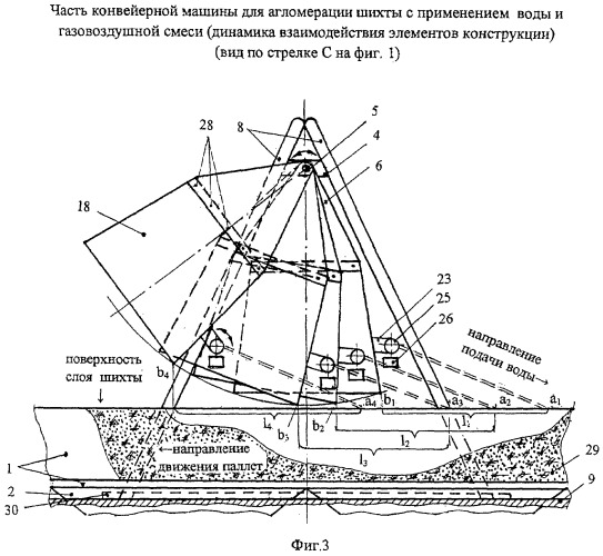 Конвейерная машина и устройство богомолова для агломерации шихты с применением воды и газовоздушной смеси