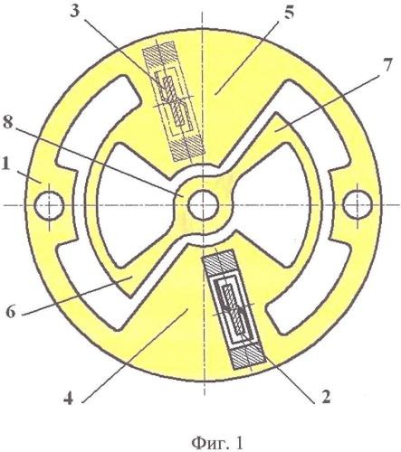 Чувствительный элемент датчика линейных сил сжатия-растяжения