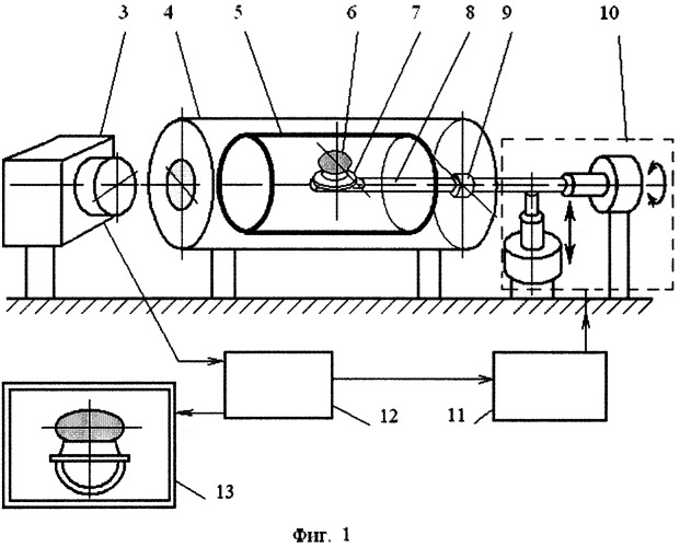 Способ определения плотности высокотемпературных металлических расплавов (варианты)