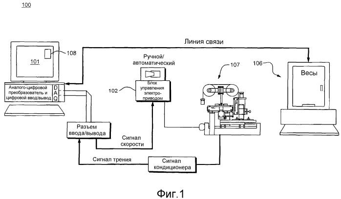 Способ измерения отслаивания материала для снятия характеристик дезодорирующих и антиперспирантных стержней