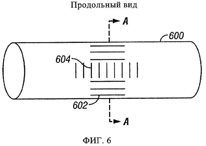 Приборы каротажа сопротивлений с совмещенными антеннами