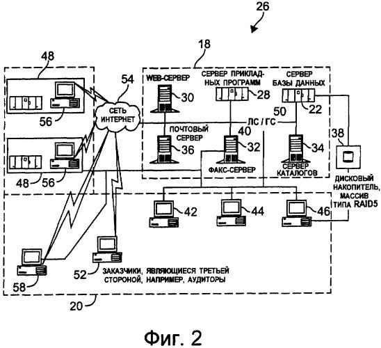 Способы и системы разработки технологии вероятностной оценки срока службы на основе опытных данных