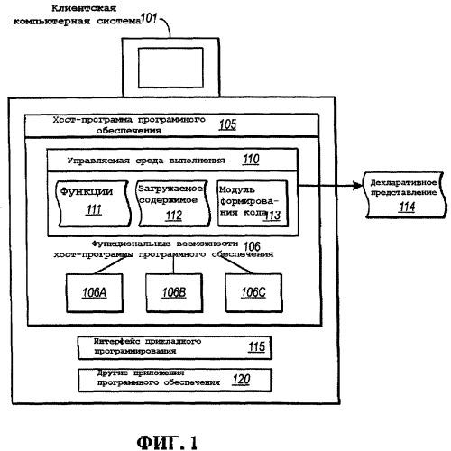 Управляемая среда выполнения для организации взаимодействия между программными приложениями