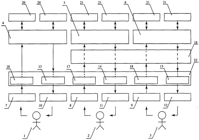Способ виртуализации терминальных систем