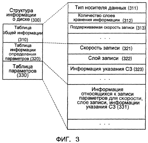 Устройство для записи данных на оптический носитель данных