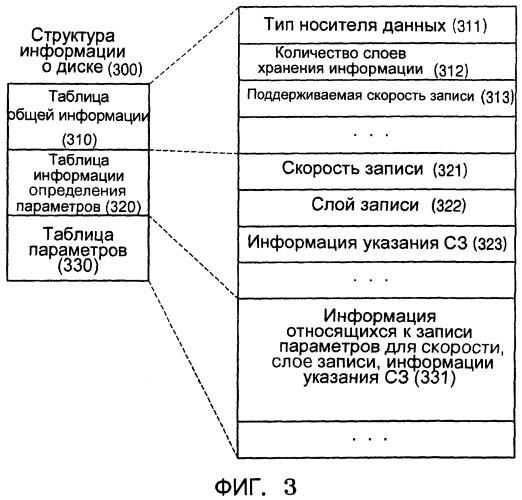 Устройство для получения относящихся к записи параметров, подходящих к характеристикам записи этого устройства