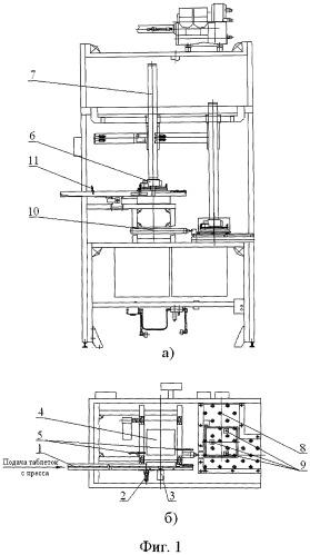 Устройство для укладки прессованных таблеток в лодочку для спекания
