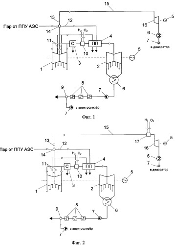 Турбинная установка атомной электростанции (варианты)