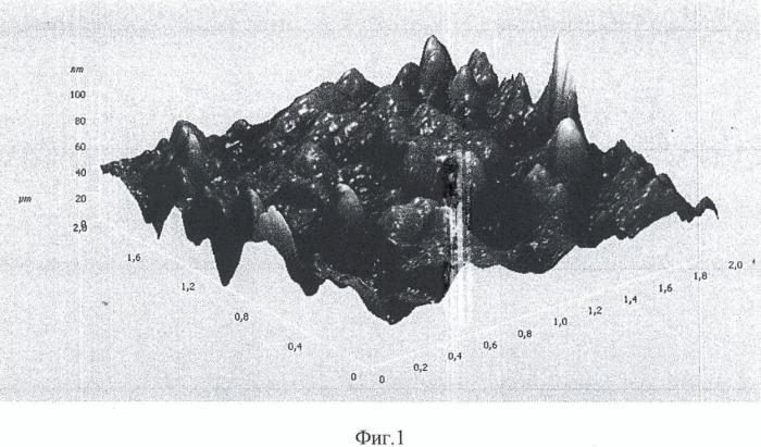 Способ изготовления магнитоуправляемого герметизированного контакта
