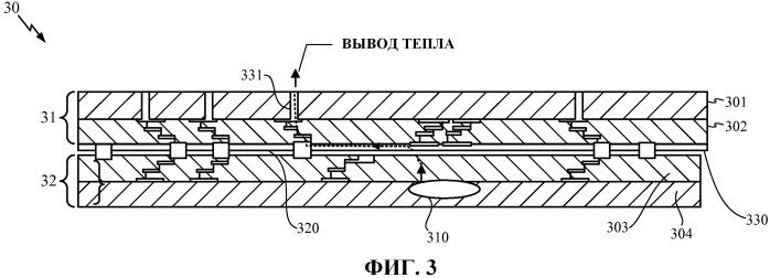 Поперечное рассеивание тепла 3-d интегральной схемы