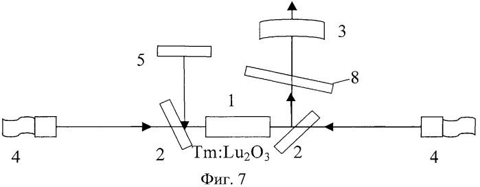 Оптический квантовый генератор двухмикронного диапазона длин волн