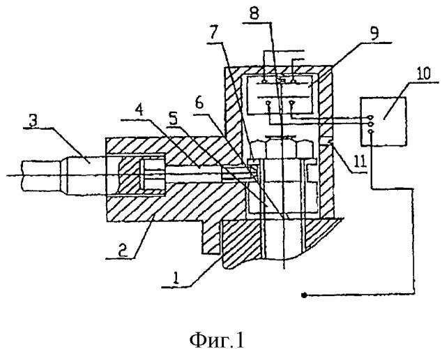 Способ и устройство отключения электропитания перед открыванием крышки