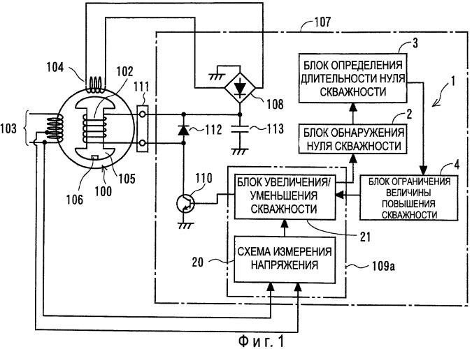 Устройство управления выходным сигналом генератора
