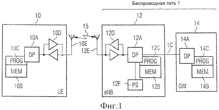 Сигнализация о качестве канала для процедур постоянного/полупостоянного выделения радиоресурсов