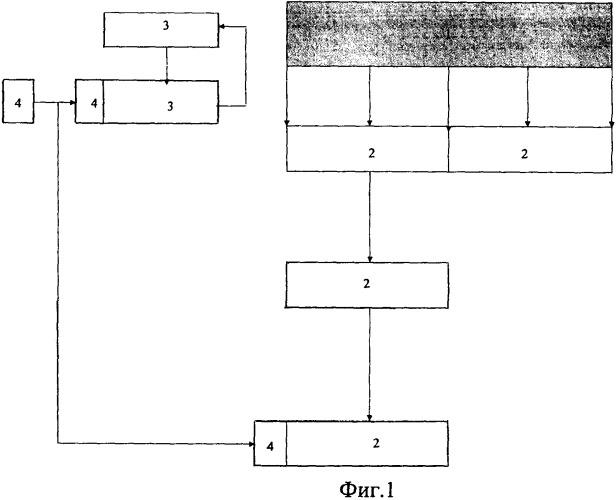 Способ формирования переменного ключа для блочного шифрования и передачи шифрованных данных