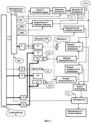 Телевизионное устройство для обнаружения подвижных объектов