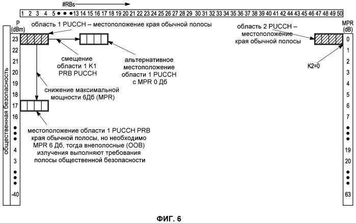Способ и устройство для уменьшения помех в системах беспроводной связи