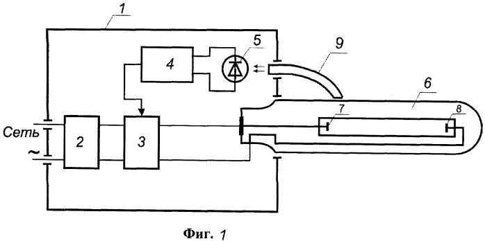 Способ питания натриевых ламп высокого давления и устройство для его осуществления