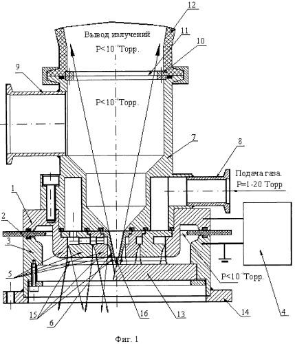 Способ и устройство для генерации мягкого рентгеновского излучения из плазмы газового разряда лайнерного типа