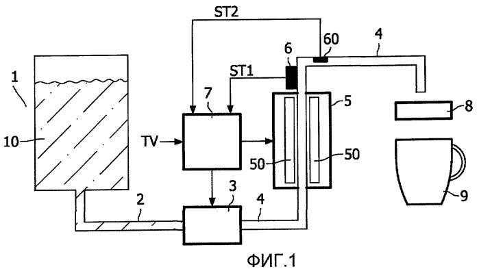 Нагреватель с регулированием потока жидкости через него