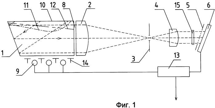 Афокальная система для сканирования кожного рисунка