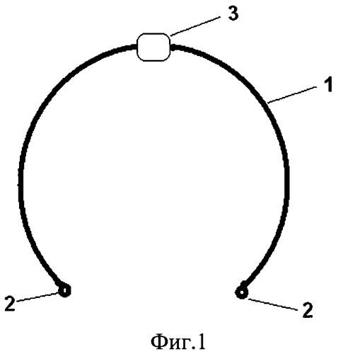 Устройство для повышения ротационной стабильности торических интраокулярных линз