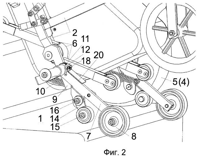 Автоматический тормоз транспортного средства, преимущественно, для перемещения человека по лестницам