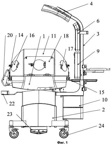 Инкубатор-реанимационная система для новорожденных детей трансформер и способ его трансформации