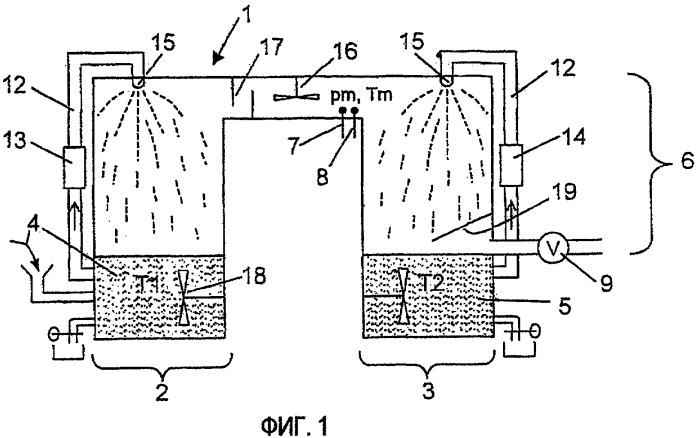 Способ дистилляции исходного материала и установка для осуществления такого способа