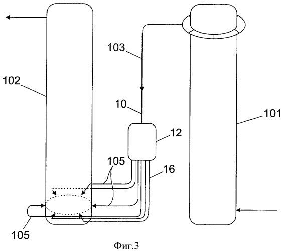 Способ и устройство обеспечения однородности паровой и жидкой фаз в двух или более потоках и способ охлаждения углеводородного потока