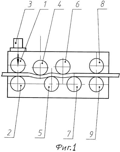 Способ правки длинномерных стальных профилей