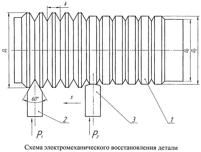 Способ электромеханического восстановления деталей прецизионных сопряжений