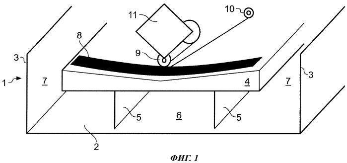 Способ и устройство для отверждения термореактивного материала
