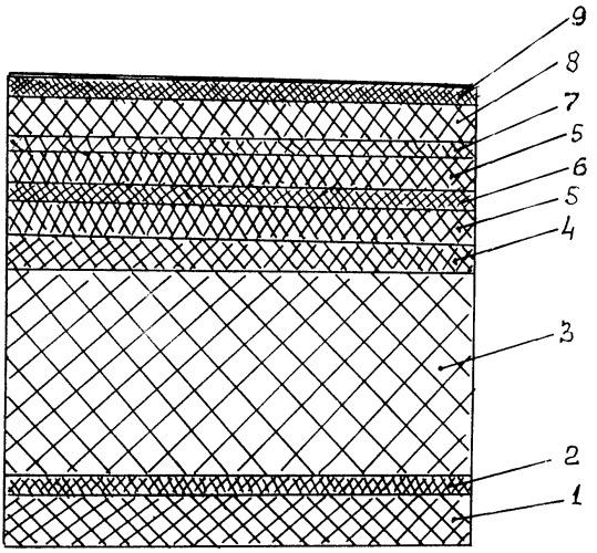 Пакет тепловой изоляции и способ его изготовления