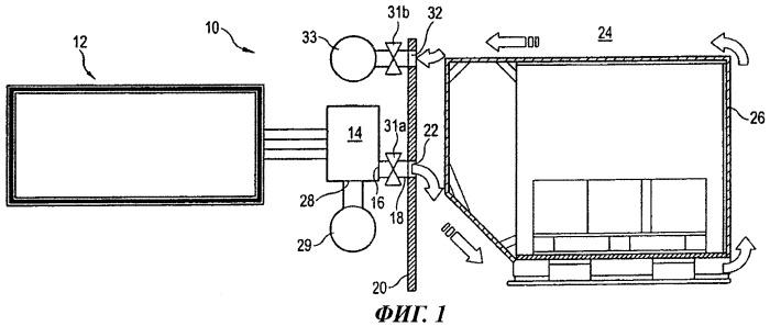 Система охлаждения и грузовой контейнер