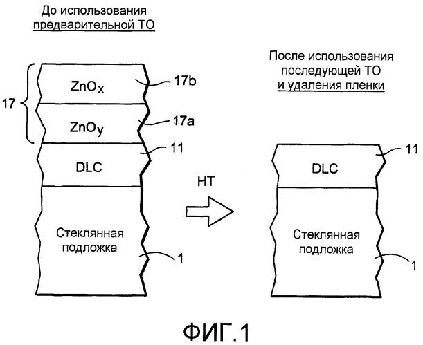 Способ изготовления термически обработанного изделия с покрытием с использованием покрытия из алмазоподобного углерода (dlc) и защитной пленки
