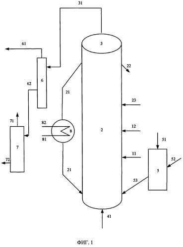 Каталитический способ получения диметилового эфира из метанола