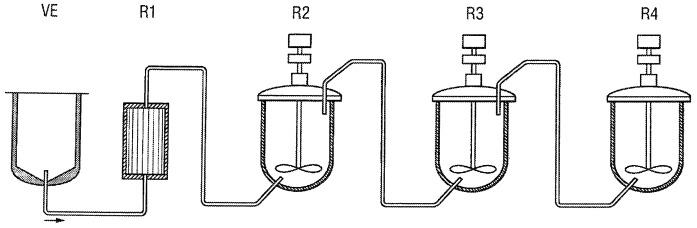 Способ непрерывной полимеризации