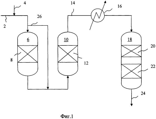 Способ каталитической гидроочистки углеводородного сырья, содержащего кремний