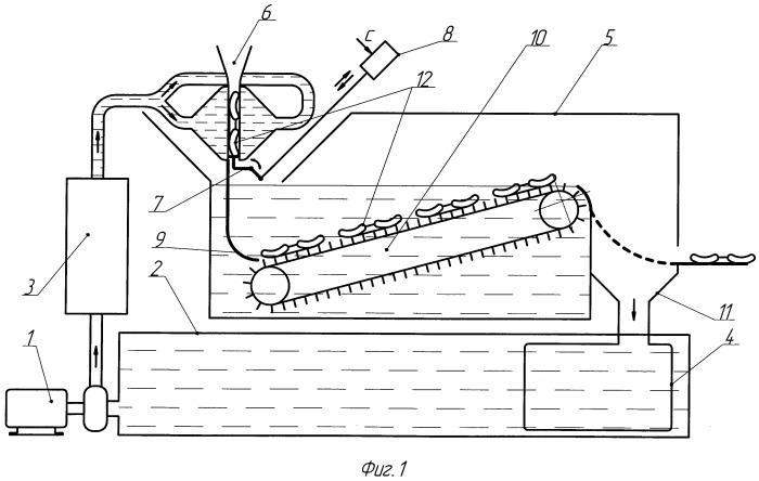 Способ закалки пружинных клемм и установка для его осуществления