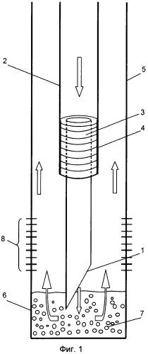 Способ промывки забоя скважины