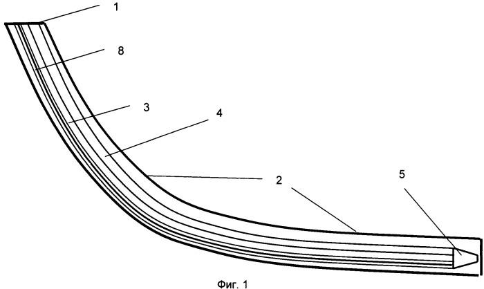 Способ доставки оборудования в горизонтальный или наклонный ствол скважины