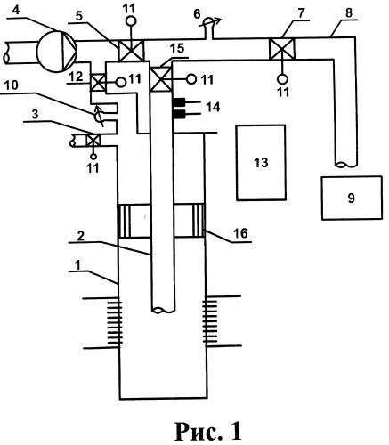 Способ комплексного волнового воздействия на скважину и призабойную зону