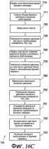 Системы и способы для сжатия данных скважины